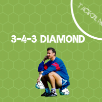 Cruyff's 3-4-3 diamond