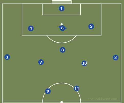 3-5-2 formation Conte