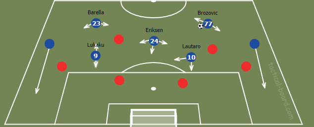 3-4-1-2 Conte's attack at Inter