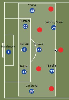 3-5-2 defending Conte's Inter