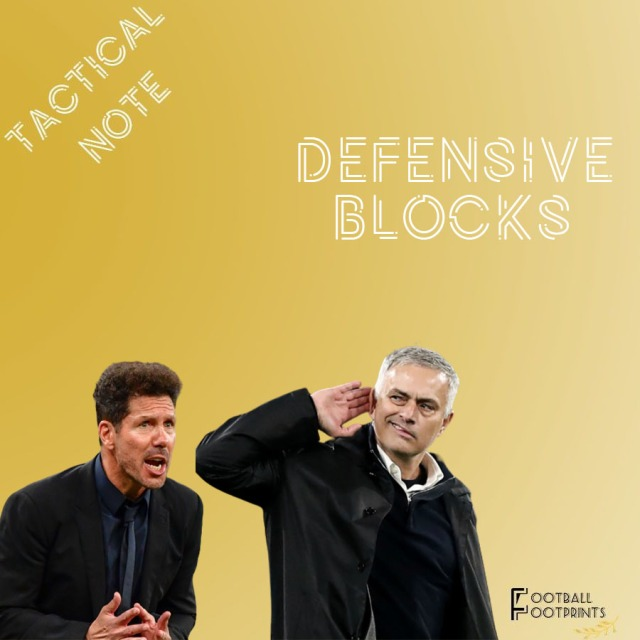 Defensive Blocks template Mourinho and Simeone