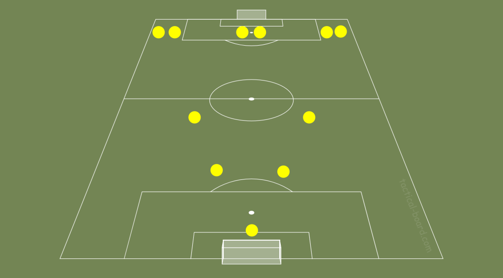 The 2.2.6 formation