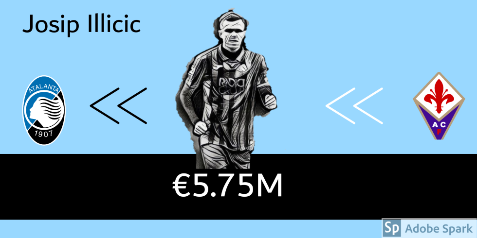 Ilicic's price from Fiorentina to Atalanta